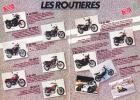 Gamme routière 1981