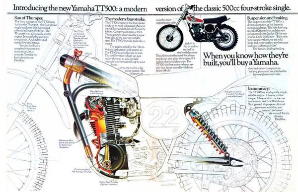 TT500C (1976)