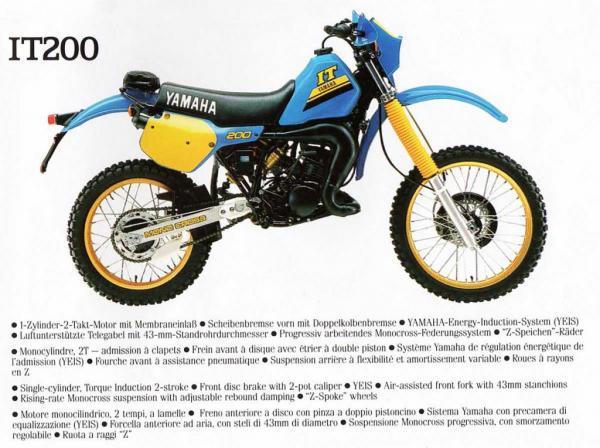 IT200 (1983)