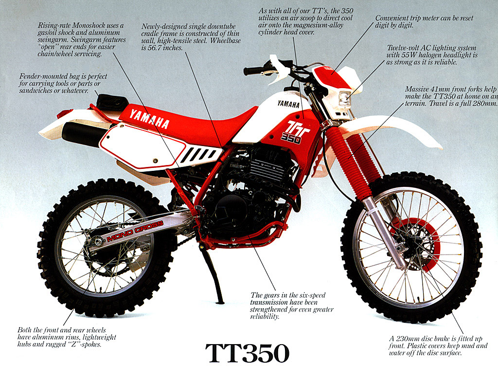 1989 yamaha moto 4 350 wiring diagram with Tt350 1986 on Autos 101 Putting The Cool In Coolant also Tt350 1986 in addition ZE3v 16856 besides Trx250x as well 313316 Desperate Need Wiring Diagram 1986 Kawasaki Bayou 300 A.