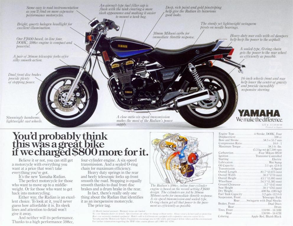 Yamaha Radian Exhaust